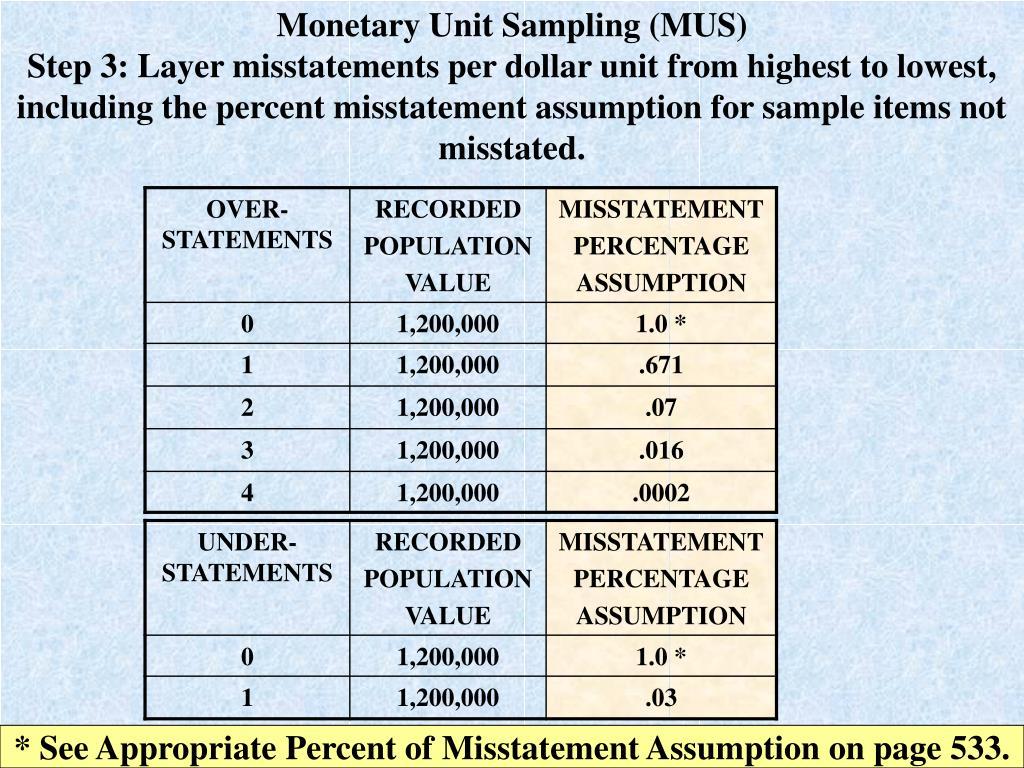 Monetary Unit Sampling (MUS)
