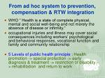 from ad hoc system to prevention compensation rtw integration