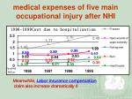 medical expenses of five main occupational injury after nhi