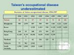 taiwan s occupational disease underestimated