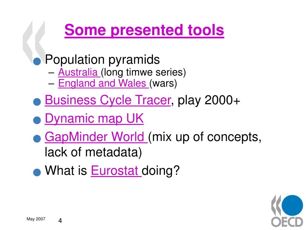 Some presented tools