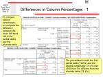 differences in column percentages 1