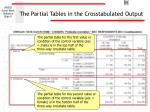 the partial tables in the crosstabulated output