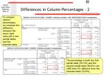 differences in column percentages 2