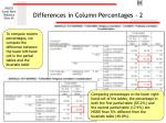 differences in column percentages 240