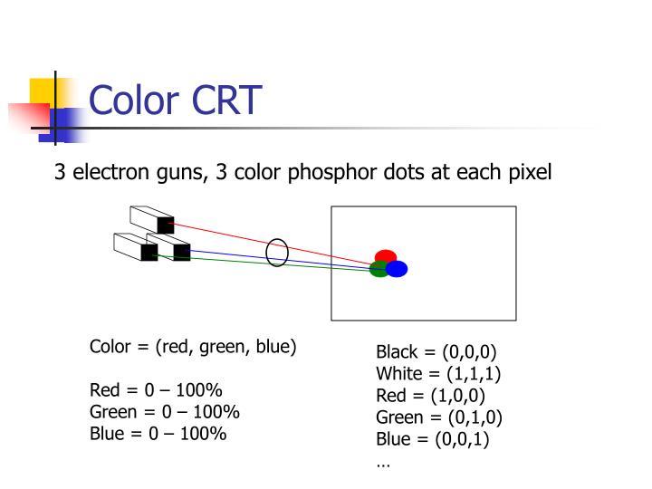 Color crt