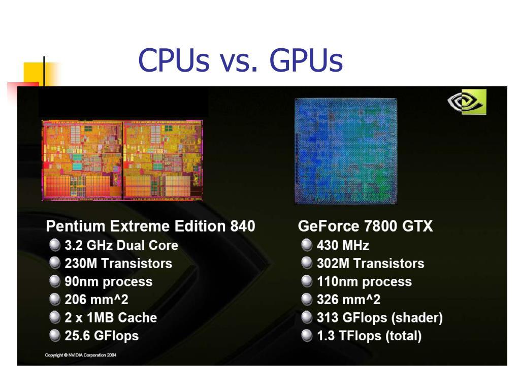 CPUs vs. GPUs