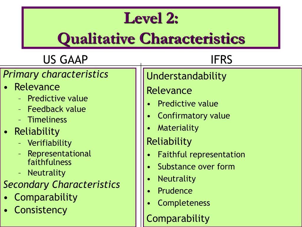 Primary characteristics