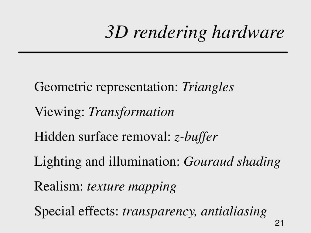 3D rendering hardware