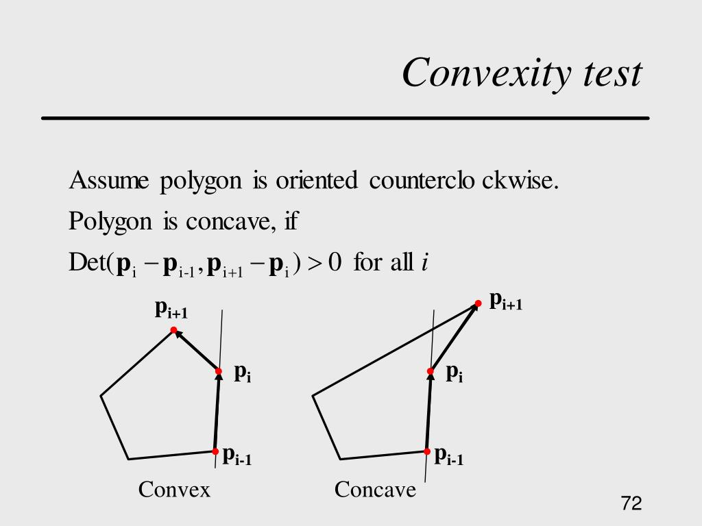 Convexity test