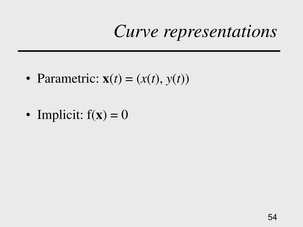 Curve representations