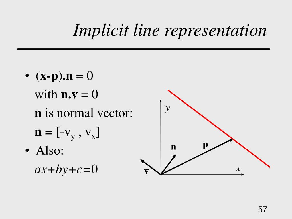 Implicit line representation