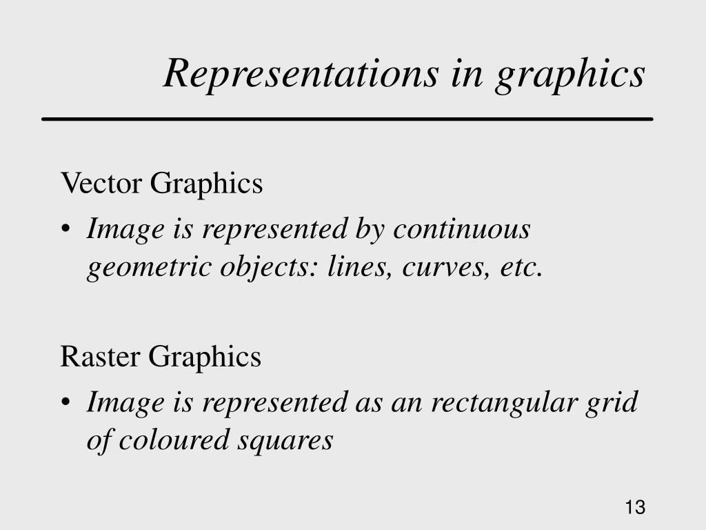Representations in graphics