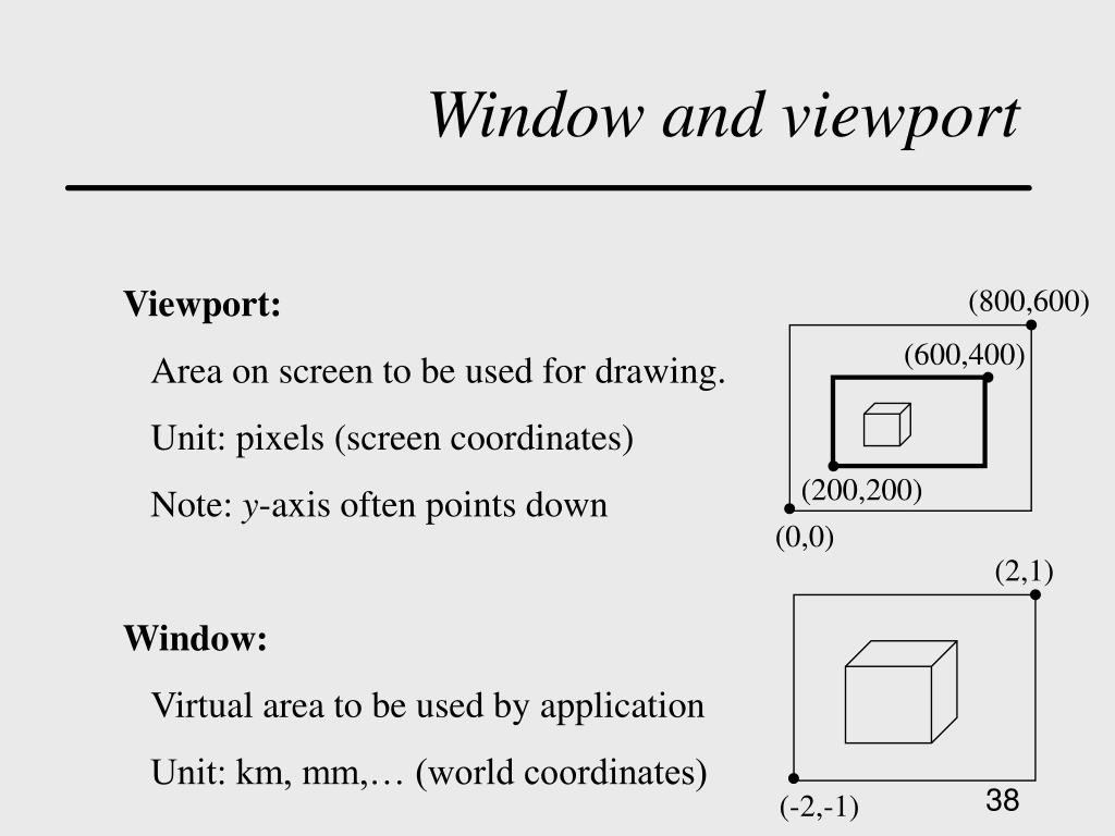 Window and viewport