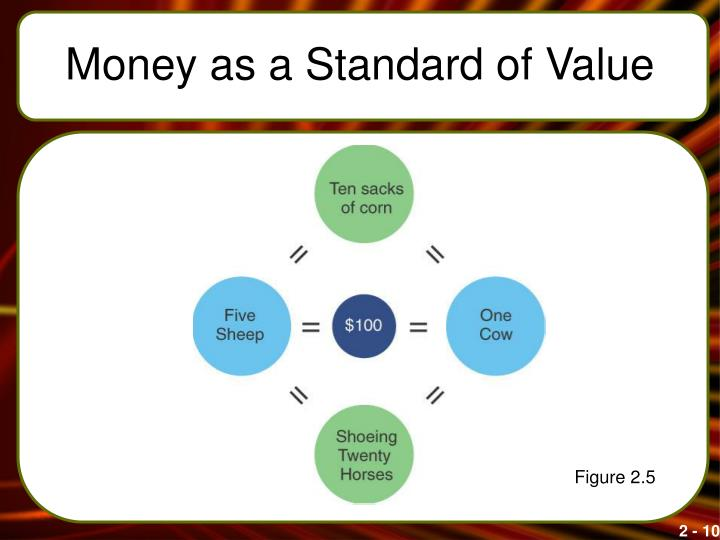 Money as a Standard of Value