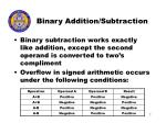 binary addition subtraction