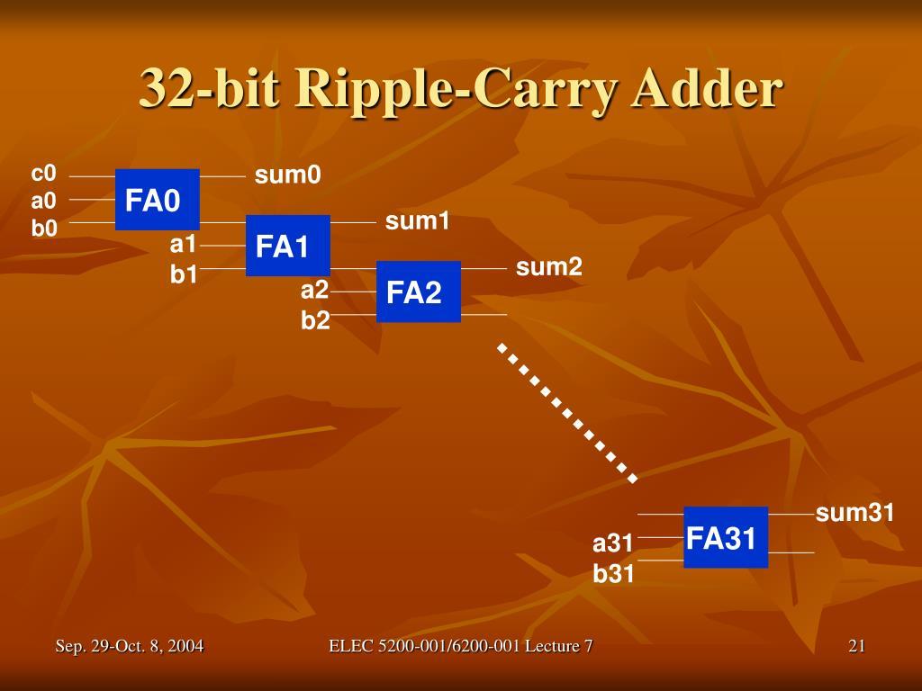 32-bit Ripple-Carry Adder