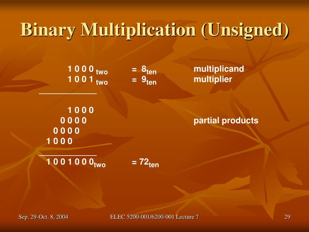 Binary Multiplication (Unsigned)