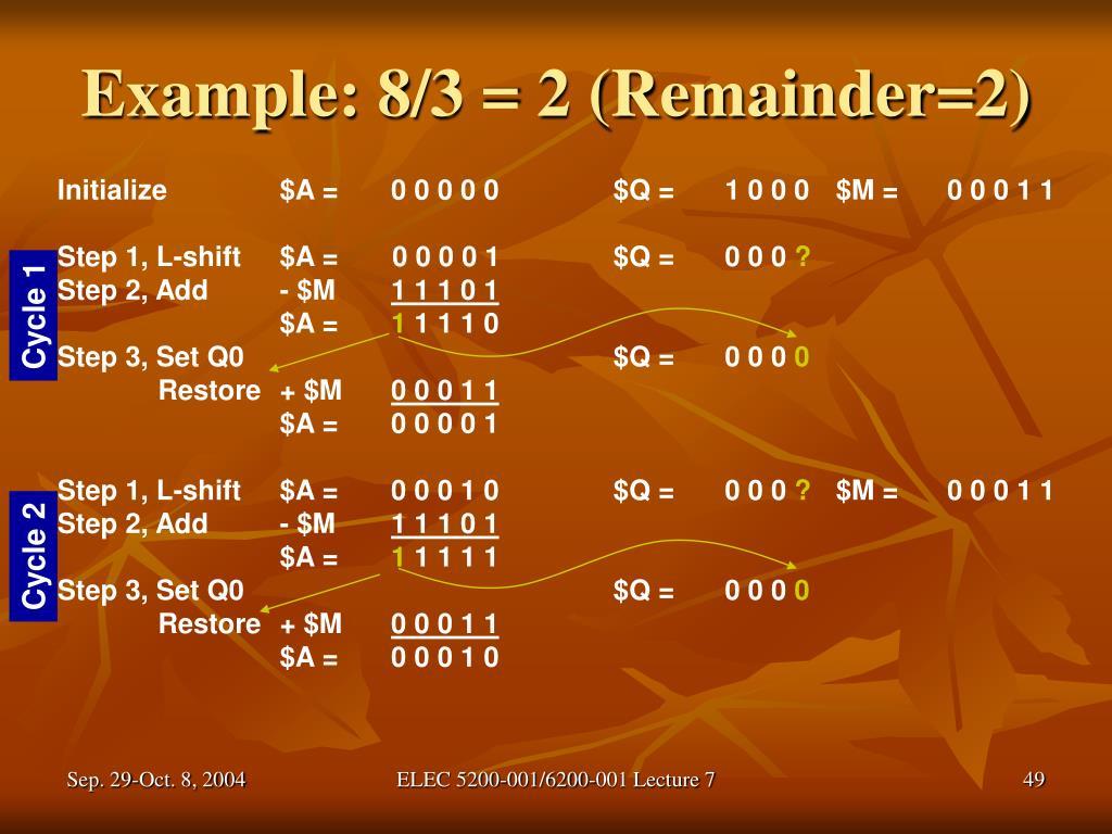 Example: 8/3 = 2 (Remainder=2)