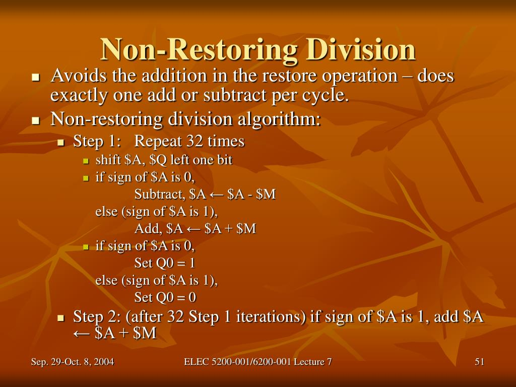 Non-Restoring Division