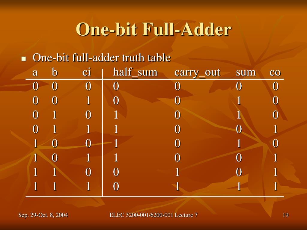 One-bit Full-Adder