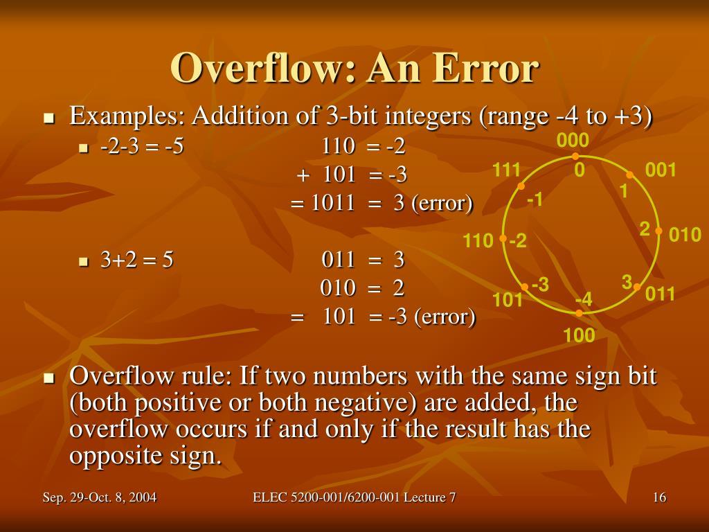 Overflow: An Error