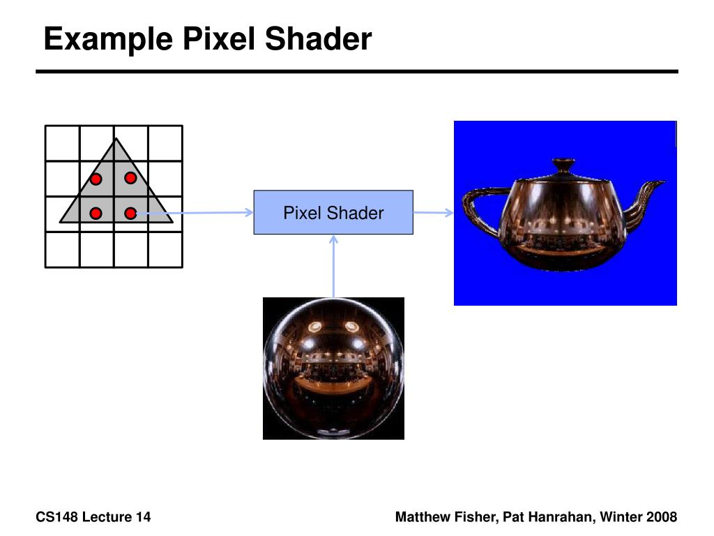 Example Pixel Shader