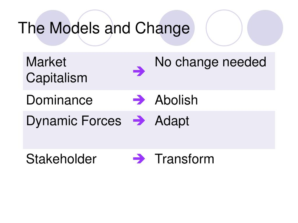 The Models and Change