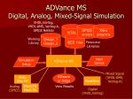 advance ms digital analog mixed signal simulation