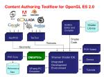 content authoring toolflow for opengl es 2 0