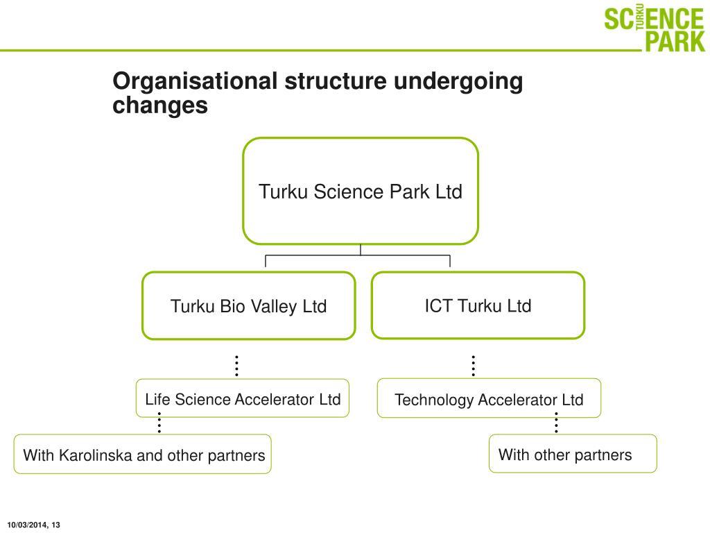Organisational structure undergoing changes