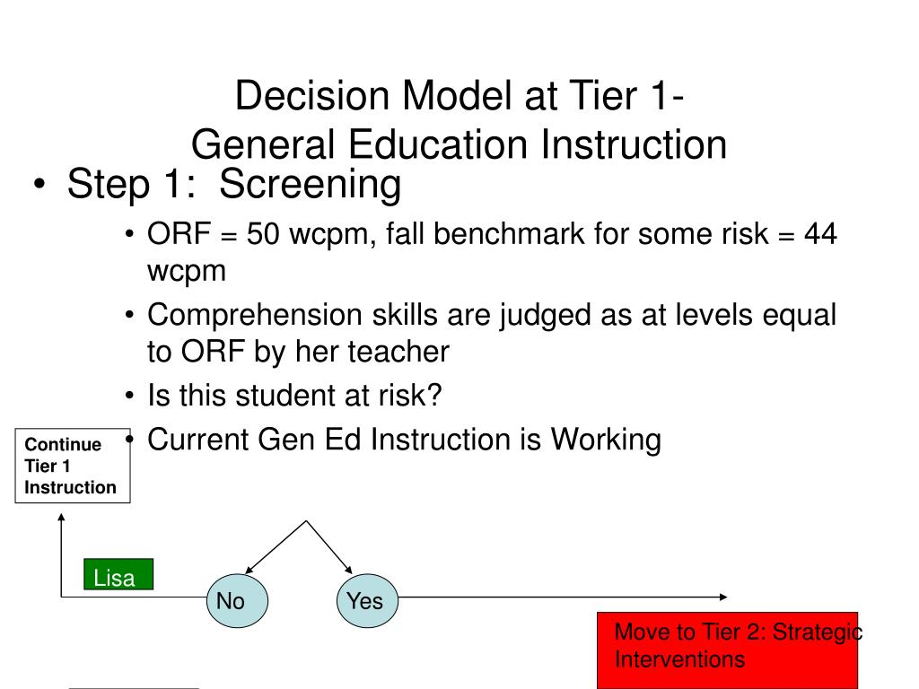 Decision Model at Tier 1-