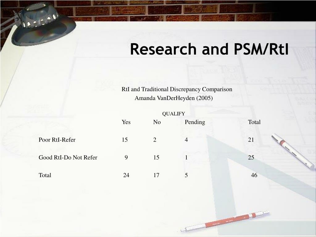 Research and PSM/RtI