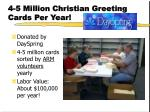 4 5 million christian greeting cards per year