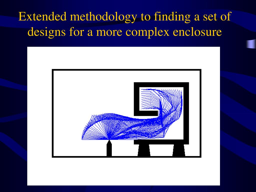 Extended methodology to finding a set of designs for a more complex enclosure