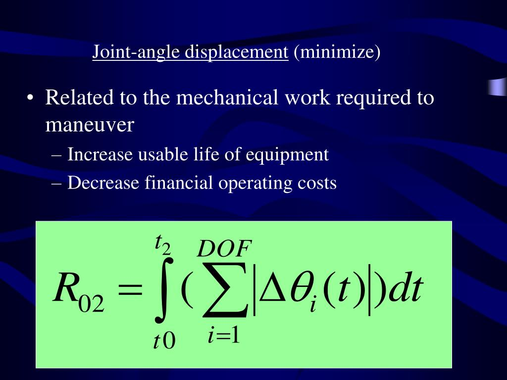 Joint-angle displacement