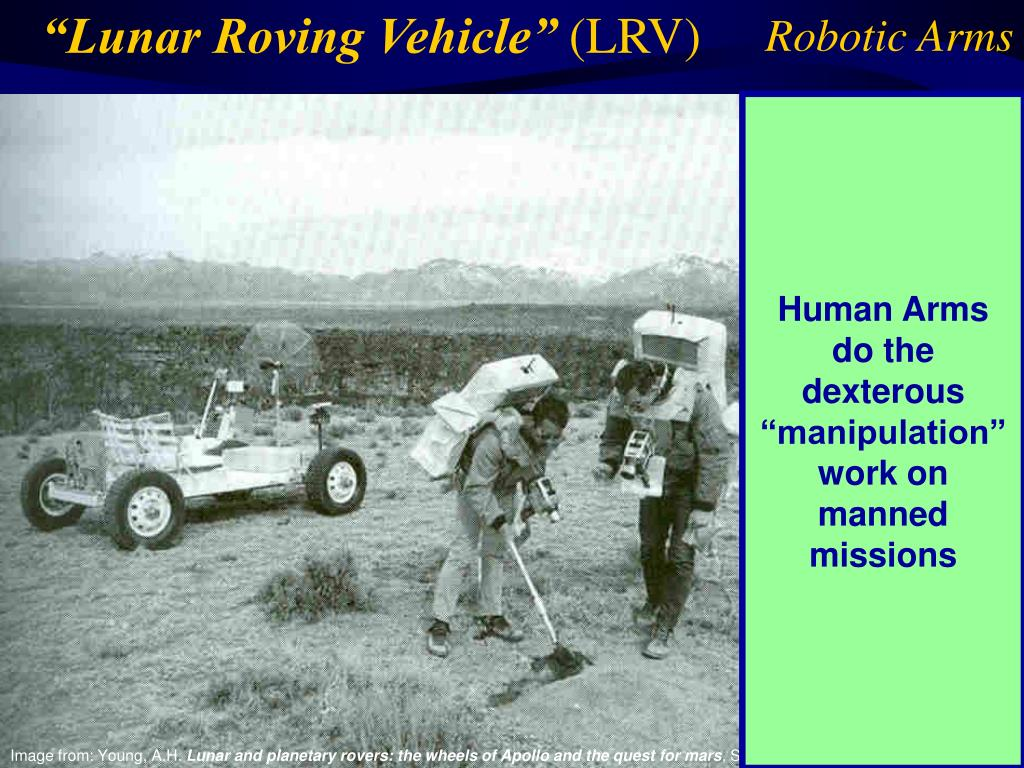 """Lunar Roving Vehicle"""