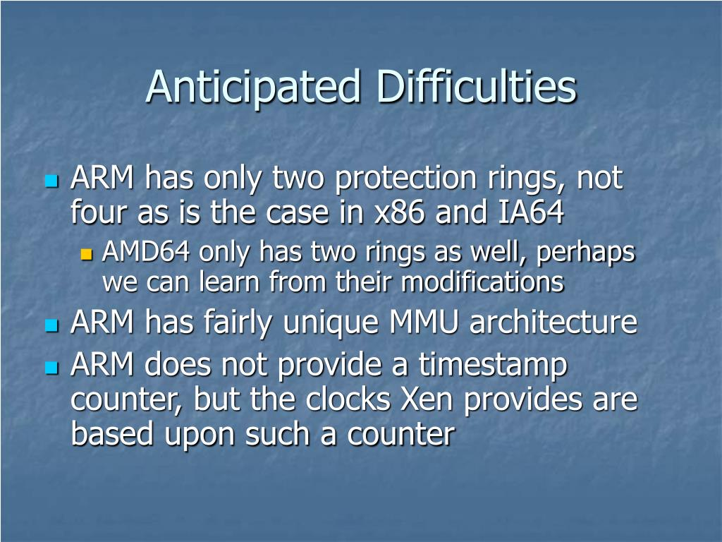 Anticipated Difficulties