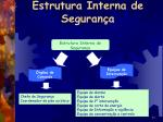 estrutura interna de seguran a