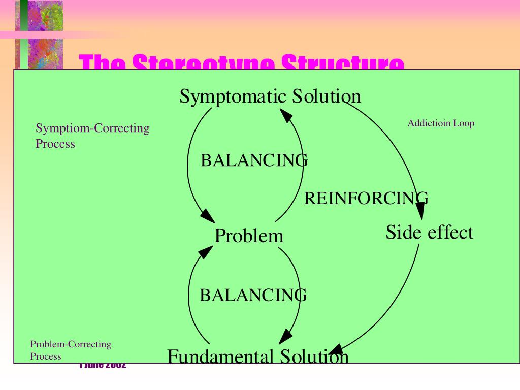 The Stereotype Structure
