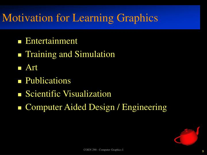 Motivation for Learning Graphics