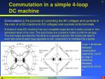 commutation in a simple 4 loop dc machine