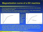 magnetization curve of a dc machine