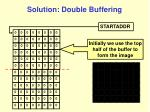 solution double buffering