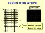 solution double buffering1