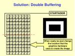 solution double buffering2