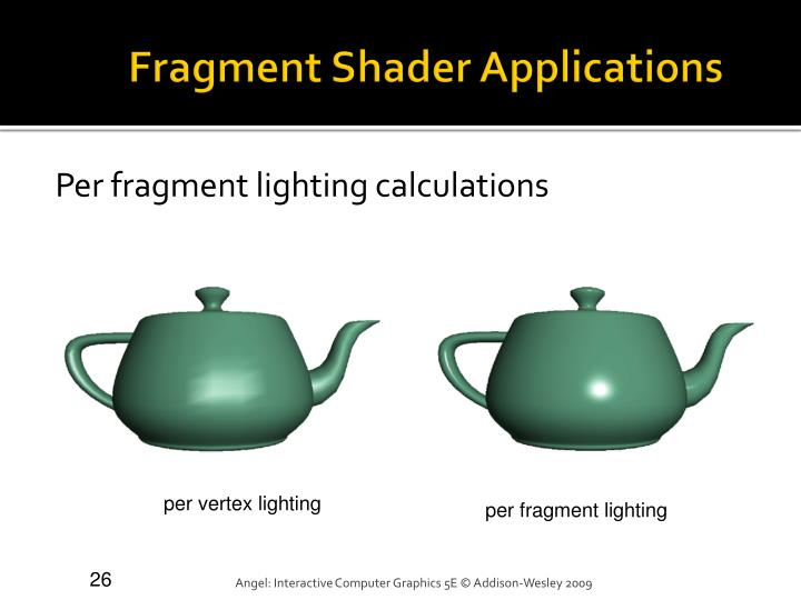 Fragment Shader Applications