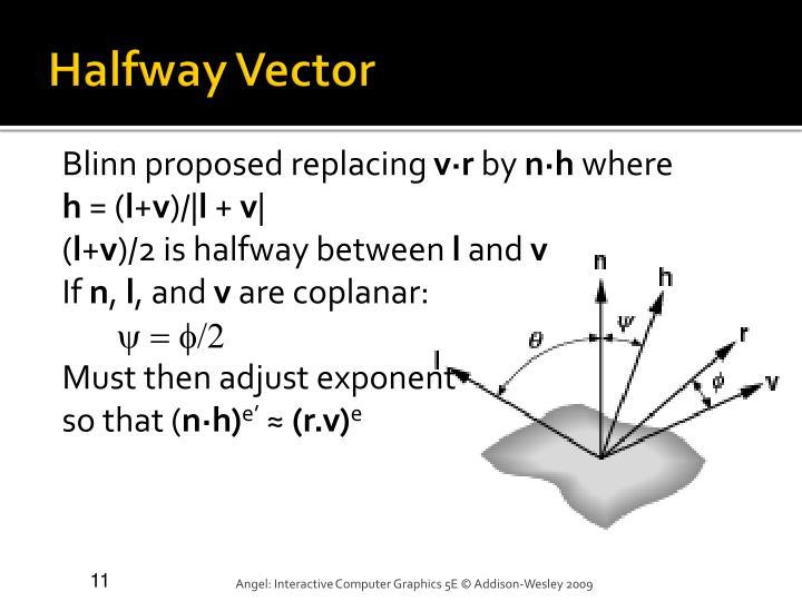 Halfway Vector