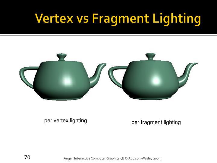 Vertex vs Fragment Lighting