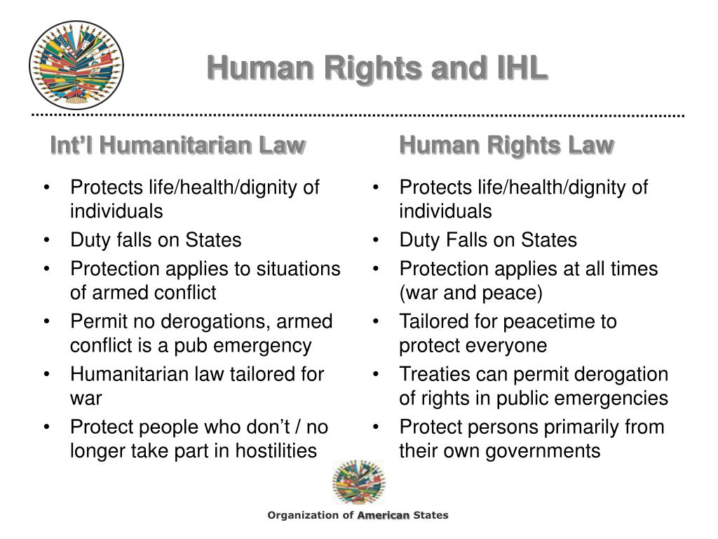 Int'l Humanitarian Law